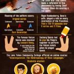15 coisas que você não sabia
