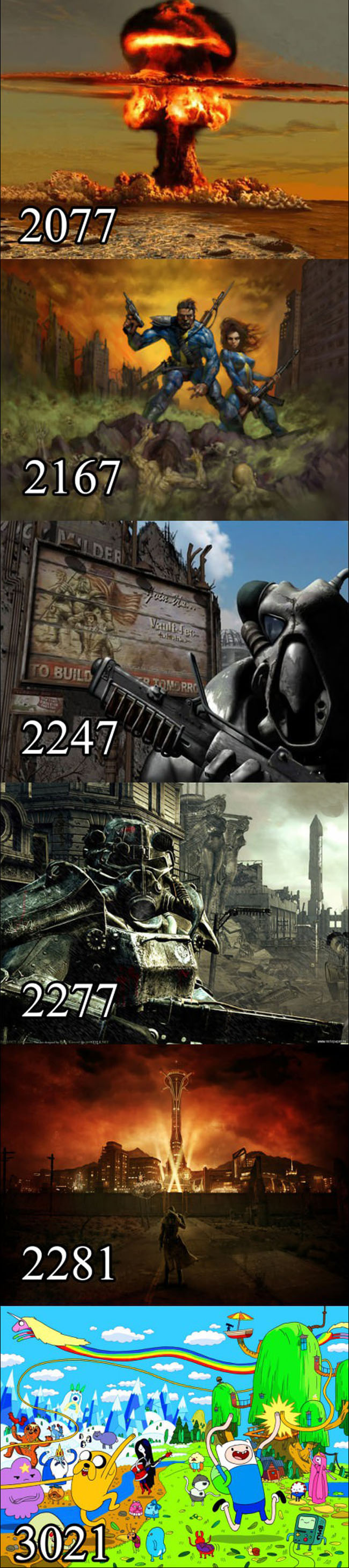 02 - futuro planeta