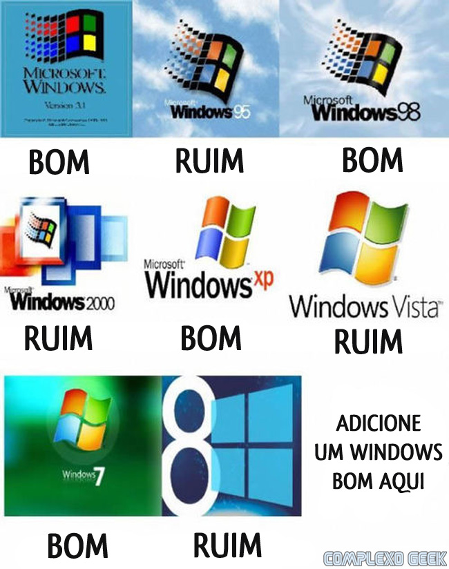 0 ciclo windows