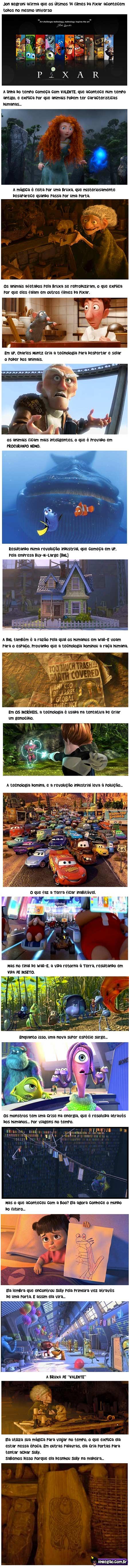 0 teoria pixar