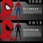 0 fantasia homem aranha